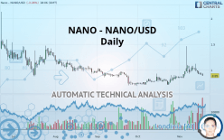NANO - NANO/USD - Ежедневно