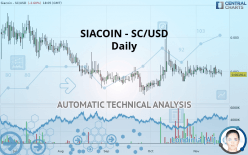 SIACOIN - SC/USD - Ежедневно