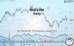 WIX.COM - Daily