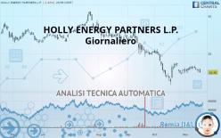 HOLLY ENERGY PARTNERS L.P. - Ежедневно