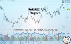 FAURECIA - 每日
