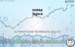 VOPAK - 每日
