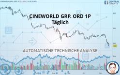 CINEWORLD GRP. ORD 1P - Täglich