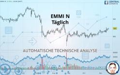 EMMI N - Täglich