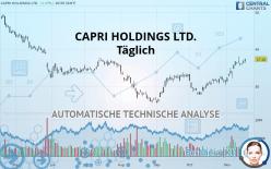 CAPRI HOLDINGS LTD. - Ежедневно