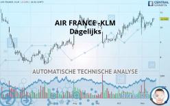 AIR FRANCE -KLM - 每日