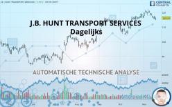 J.B. HUNT TRANSPORT SERVICES - 每日