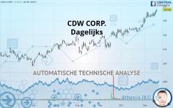 CDW CORP. - Dagelijks