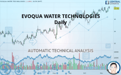 EVOQUA WATER TECHNOLOGIES - Daily