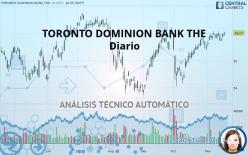 TORONTO DOMINION BANK THE - Diario