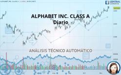 ALPHABET INC. CLASS A - Diario
