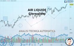 quotazione azioni air liquide limite di ritiro del deposito hitbtc