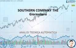SOUTHERN COMPANY THE - Giornaliero