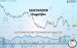 SANTANDER - Dagelijks