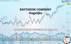 RAYTHEON COMPANY - Dagelijks