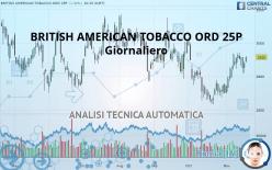 BRITISH AMERICAN TOBACCO ORD 25P - Giornaliero