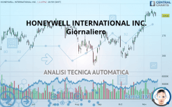 HONEYWELL INTERNATIONAL INC. - Giornaliero
