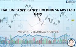 ITAU UNIBANCO BANCO HOLDING SA ADS EACH - Daily