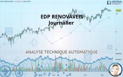 EDP RENOVAVEIS - Diário