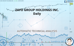 ZAYO GROUP HOLDINGS INC. - Daily