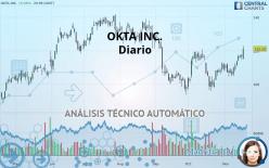 OKTA INC. - Diario