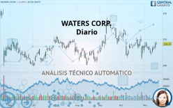WATERS CORP. - Diario