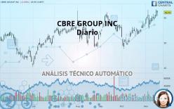 CBRE GROUP INC - Diario