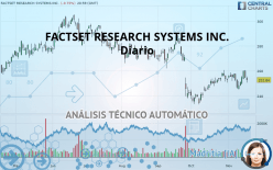 FACTSET RESEARCH SYSTEMS INC. - Diario