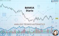BANKIA - Ежедневно