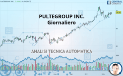 PULTEGROUP INC. - Giornaliero