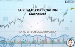 FAIR ISAAC CORPROATION - Giornaliero
