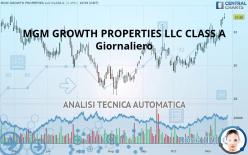 MGM GROWTH PROPERTIES LLC CLASS A - Giornaliero