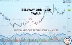 BELLWAY ORD 12.5P - Täglich