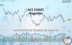 ACS CONST. - Dagelijks