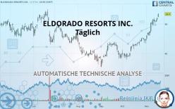 ELDORADO RESORTS INC. - Täglich