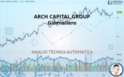 ARCH CAPITAL GROUP - Giornaliero