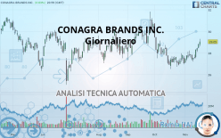 CONAGRA BRANDS INC. - Giornaliero