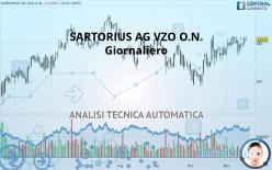 SARTORIUS AG VZO O.N. - Giornaliero