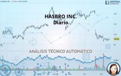 HASBRO INC. - Diario