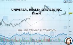 UNIVERSAL HEALTH SERVICES INC. - Diario