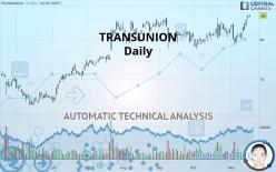 TRANSUNION - Daily