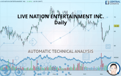LIVE NATION ENTERTAINMENT INC. - Daily