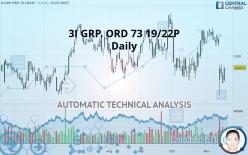 3I GRP. ORD 73 19/22P - Daily