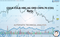 COCA-COLA HBC AG ORD CHF6.70 (CDI) - Daily