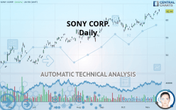 SONY CORP. - Daily