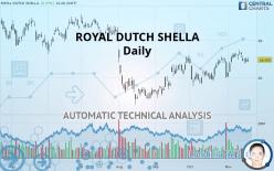 ROYAL DUTCH SHELLA - Daily
