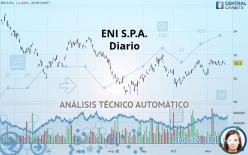 ENI S.P.A. - Diario