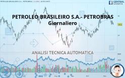 PETROLEO BRASILEIRO S.A.- PETROBRAS - Giornaliero