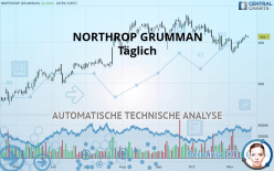 NORTHROP GRUMMAN - Diário