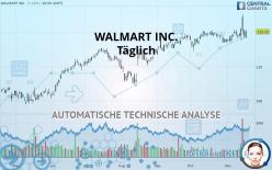 WALMART INC. - Diário